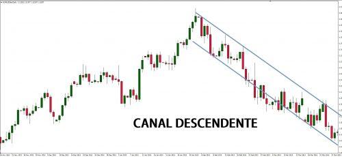 CANAL DESCENDENTE